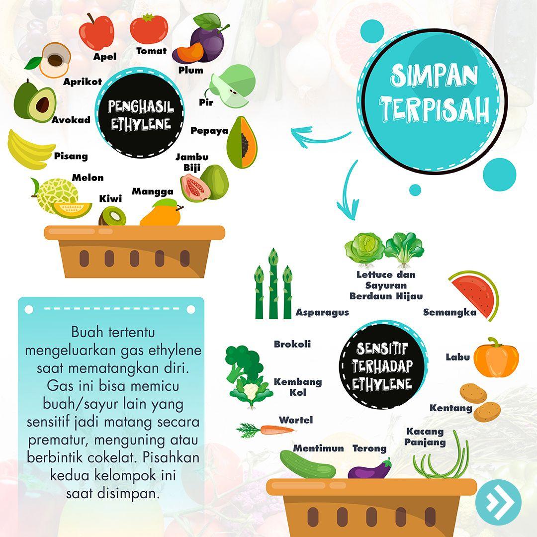 Jenis buah dan sayur yang harus disimpan terpisah